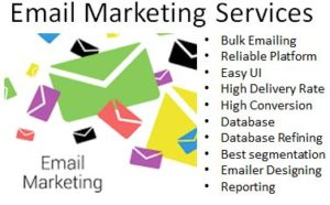 Canadian email marketing services Email marketing in USA Canada